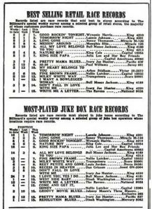 Billboard-Race-Charts-11-June-1948-web-300-218x300